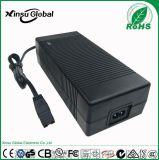 20V11A電源 IEC60335標準 德國TUV GS認證 xinsuglobal VI能效 XSG20011000 20V11A電源適配器