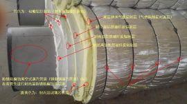 耐腐蚀保温材料【纳米气囊反射层】【长输热网专用反射层】**生产企业