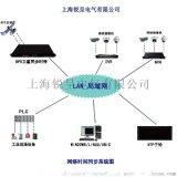锐呈GPS时钟广东顺德美的分布式光伏并  控系统项目成功投运
