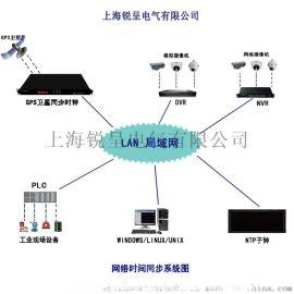 锐呈GPS时钟廣東顺德美的分布式光伏并  控系统项目成功投运