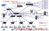 鄭州專業安裝監控攝像頭 各種刷卡門禁系統免費報價