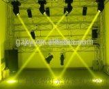 炫熠5R/7R觸摸屏光束燈