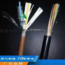 3芯棕色或红色发泡芯线绝缘CC-LINK90%以上**密度总线电缆