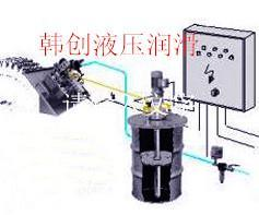 固瑞克球磨机、回转窑大齿轮自动喷油雾润滑装置