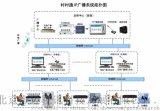 Gmtd 金迈视讯——村村通IP广播系统解决方案