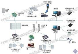 鼎创恒达RFID档案管理软件系统智能档案档案信息管理,