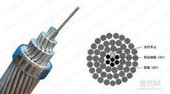 OPPC光缆,-24B1-240/30OPPC光缆