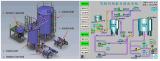 化工設備集中控制、遠程式控制制、自動化及儀表控制