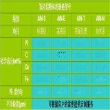 ALN陶瓷熱幹壓AIN氮化鋁高導熱陶瓷片進口氮化鋁陶瓷散熱片
