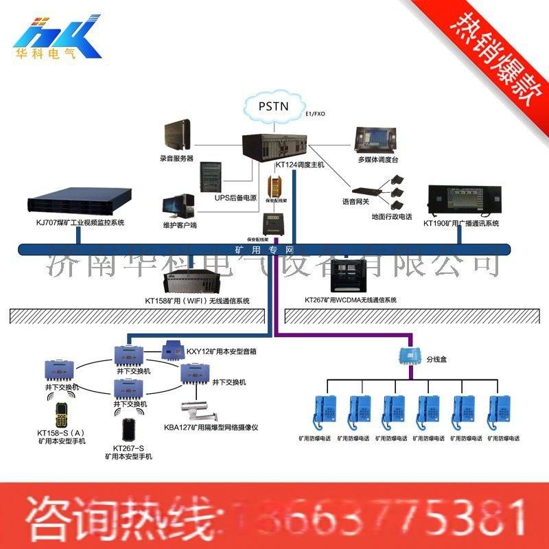 KT124煤礦調度通訊系統