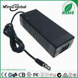 15V8A電源 VI能效 日規PSE認證 XSG1508000 15V8A電源適配器