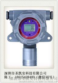 圣凯安科技SKA-NE301-NH3氨气NH3气体报警器