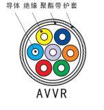 深圳厂家供应AVVR7*0.3安装用软电线 混批 拿样 环威电缆一米起批