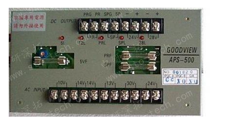 GOODVIEW好景電腦APS-500
