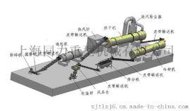 厂家供应的复合肥生产线总包