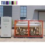 防爆電加熱器導熱油迴圈加熱有證書非標定製