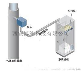 烏魯木齊揮發性有機物(VOCs)連續在線監測設備