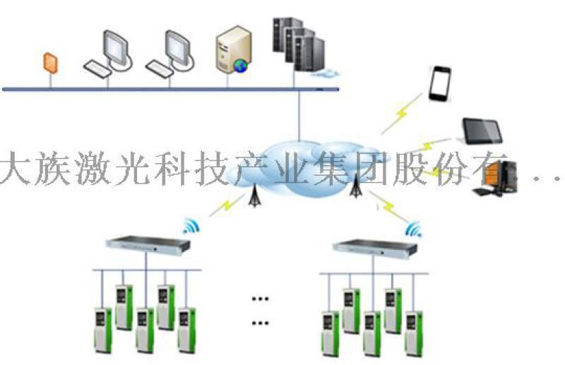 大族激光新推手机自动生产线