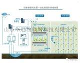 供应商物联网智能温室大棚控制系统