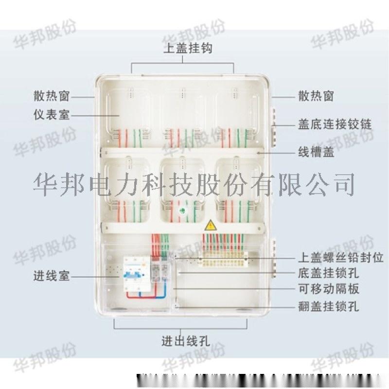 PC ABS智能透明塑料电表箱