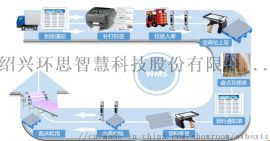 服裝家紡品牌WMS智慧倉儲系統