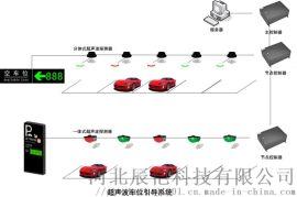 现代智慧停车场车位引导系统