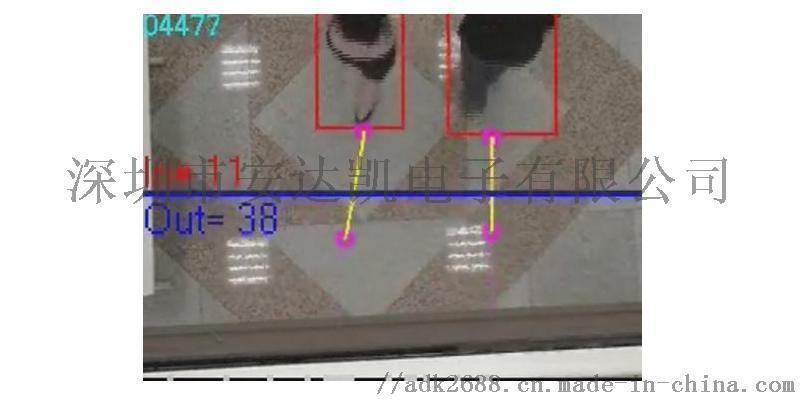廣東攝像頭計數器代工 顧客進出大門統計