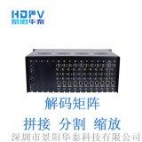 深圳高清数字视频解码矩阵HDMI键盘现货供应