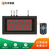 LED温湿度监控报警控制看板