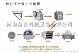 砂厂碎石生产线设备,碎石设备生产线流程图