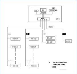 上海铁力路2号地块项目电力監控系統的设计与应用