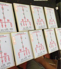 湘湖牌FLDR8-320/3系列旁路式电机软起动器(中文显示)安装尺寸