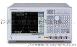 回收ZNC3 快速回收网络分析仪ZNC3