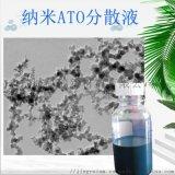 納米ATO分散液 納米ATO水液 氧化錫銻酮分散液