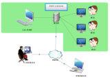 国内唯二能对接微信支付功能的合君心理测评软件云系统