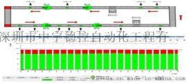 PLC 数据采集管理系统