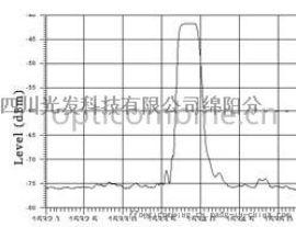 传感用光纤光栅全国厂家直销可定制