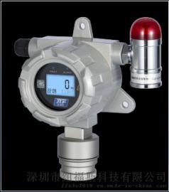 氧气检测仪,工业用在线式氧气检测