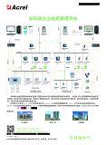 江蘇亨通高壓海纜有限公司電能管理系統的設計與應用
