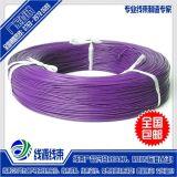UL1028电子线|1028电子线生产厂家|宁波PVC电子线厂家直销