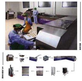 智能化仿生馒头生产线(DFD系列)