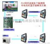 PLC同时连接多个触摸屏和电视机显示器解决方案