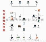 洗浴度假村电子手牌/电子门票/会员管理系统