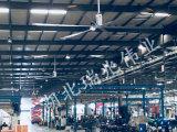 瑞泰風大型工業吊扇的作用原理是什麼?