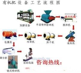 牛粪秸秆加工有机肥生产线,有机肥造粒机设备生产厂家