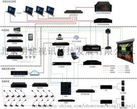 无纸化智能显示会议系统