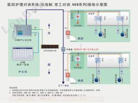 常州中心供氧/上海丰治
