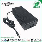 12V9A電源 XSG1209000 歐規TUV LVD CE認證 VI能效 xinsuglobal 12V9A電源適配器