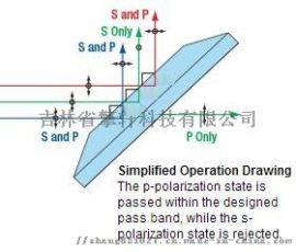 偏振带通滤光片QX-PZ-DT-U