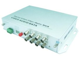 单路/多路视频光端机(DV800系列)